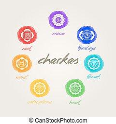 seven chakras signs