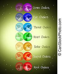Seven Chakras - illustration of Chakras