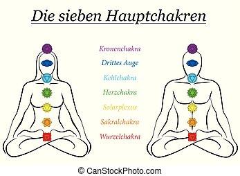 Seven Main Chakras German Names Couple