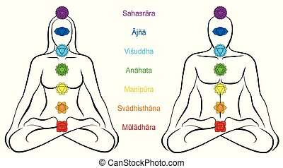 Seven main chakras with SANSKRIT NAMES - woman and man sitting in yoga meditation position. Symbol for harmony, love, balance, contemplation and spirituality in partnership.