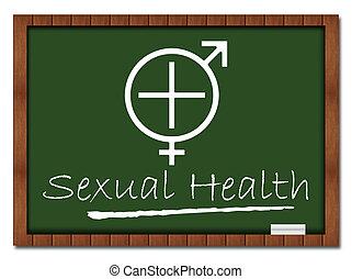 Sexual Health Classroom Board