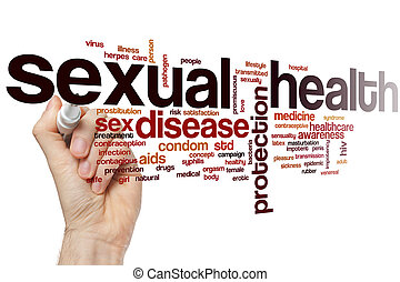 Sexual health word cloud concept