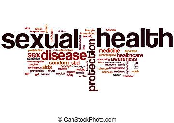 Sexual health word cloud