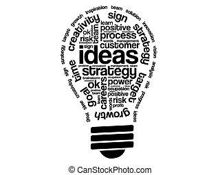 sfera, idee, bulbo