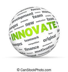 sfera, innovare