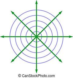 sferico, propagazione, onda