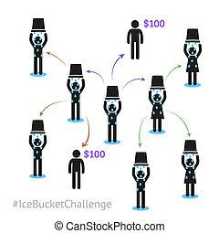 sfida, concetto, secchio, als, ghiaccio
