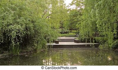Shanghai City Park