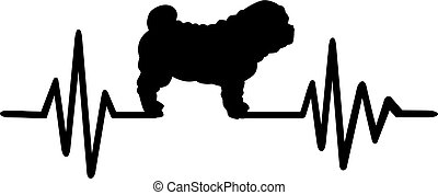 Shar Pei frequency silhouette - Heartbeat frequency with...