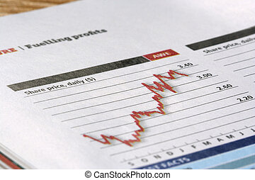 share price chart - red and black positive share price chart...