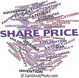 Share price - Abstract word cloud for Share price with...