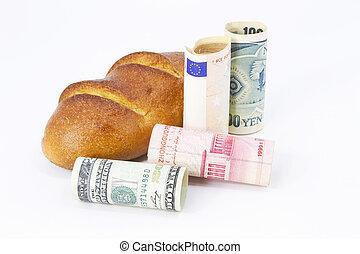Shared Commerce: Dollar, Yuan, Euro, and Yen