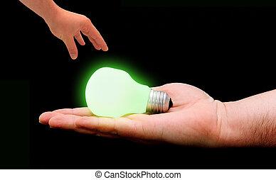 Sharing Big Ideas