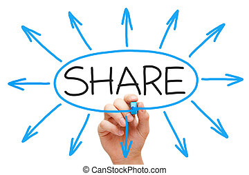Sharing Concept - Male hand drawing Sharing concept on...