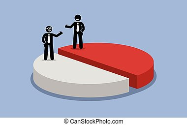 Vector artwork depicts the company income is shared and split into half or 50-50 percent. The partners are happy and satisfied.