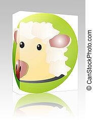 Sheep cartoon box package