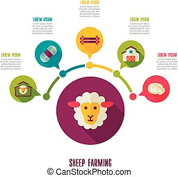 Sheep farming icon and agriculture infographics