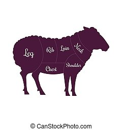 Sheep mutton meat cuts butcher vector icon - Mutton meat ...