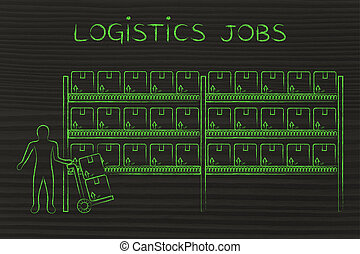 shelves with few products left, logistics jobs