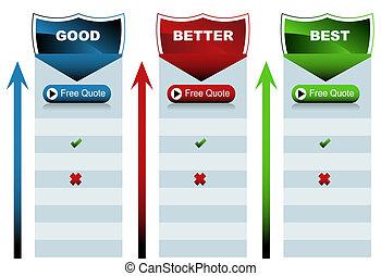 Shield Good Better Best Chart - An image of a good better...