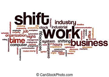 Shift work word cloud