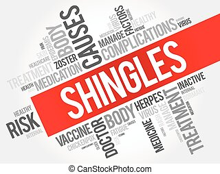 Shingles word cloud collage
