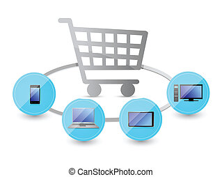 shopping cart electronic technology concep