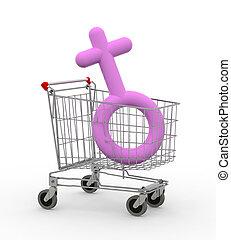 shopping cart with female symbol inside