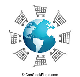 Shopping carts around the world