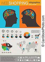 Shopping infographics set, retro style design