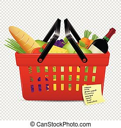Shopping list and red basket with foods isolated on transparent background