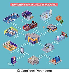 Shopping Mall Infographic - Shopping mall with entertainment...