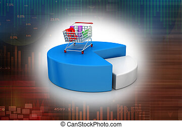 Shopping trolley with pie chart