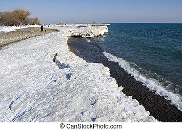 Shore lake