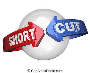 Short Cut Words Around Sphere Shortcut Easy Route - The...