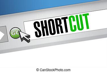 Shortcut browser sign concept