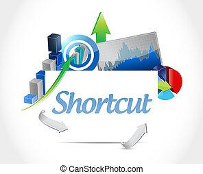 Shortcut business graphs sign concept
