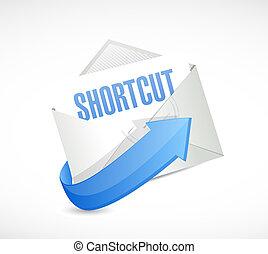 Shortcut mail sign concept illustration design