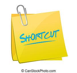 Shortcut memo post sign concept