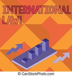 showcasing, law., nationer, hinder, affär, kartlägga, clustered, foto, visande, mellan, två, system, anteckna, treaties, graf, perspektiv, arrows., 3, internationell, skrift, avtalen