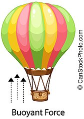 Showing buoyant force example with a parachute illustration