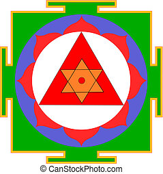 Sacred yantra of Lord Ganesha