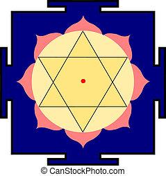 Shri Krishna-Yantra - Sacred yantra of Lord Krishna