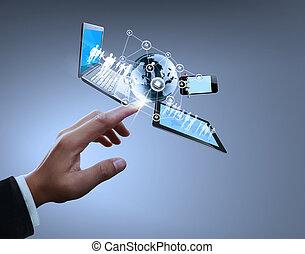 siła robocza, technologia