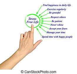 siła wolna, styl życia, cyple