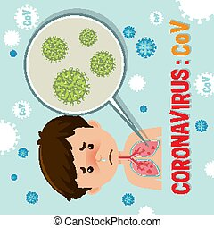 Sick boy with coronavirus in his body