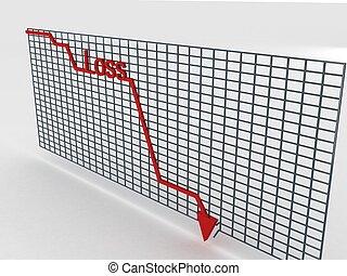 decreasing graph - side view of three dimensional decreasing...