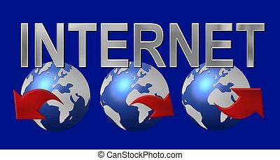 sieć, dokoła świat