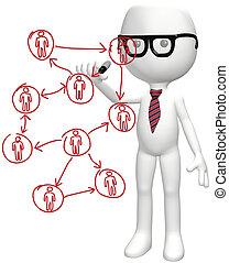 sieć, handlowy zaludniają, mądry, towarzyski, zasoby, plan