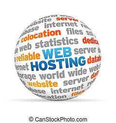sieć hosting